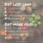 CRAP vs FOOD